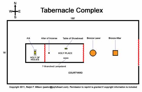 Tabernacle Complex
