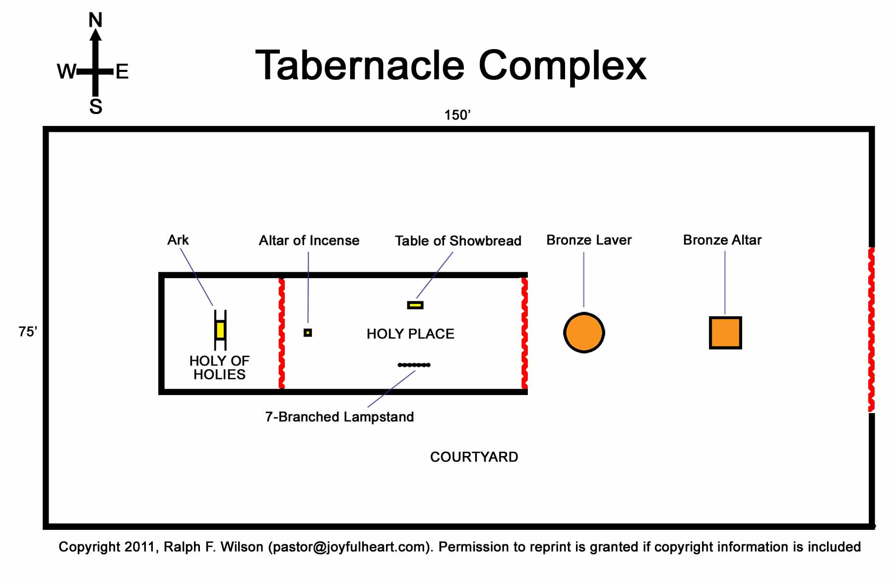 the tabernacle and its  Tabernacle Of Moses Layout