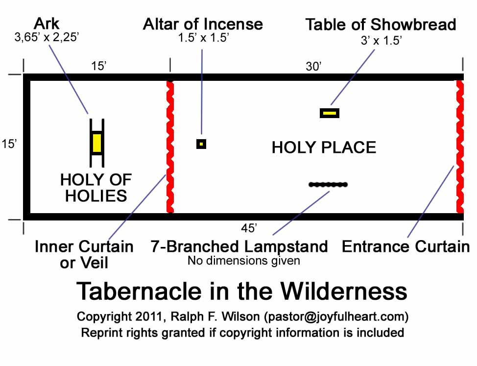 Diagram of the Tabernacle in the Wilderness with furniture  sc 1 st  JesusWalk & 7. The Tabernacle Priesthood and Sacrifices (Exodus 20-31 35-40 ...