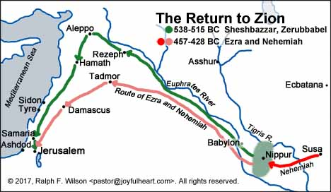 Route of the return to Zion